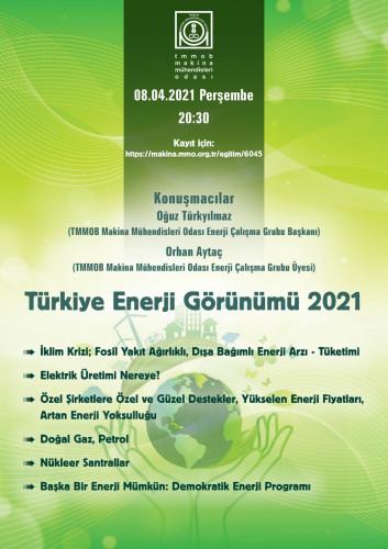 TÜRKİYE ENERJİ GÖRÜNÜMÜ 2021